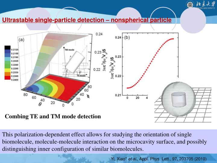 Ultrastable single-particle detection – nonspherical particle