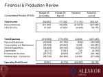 financial production review