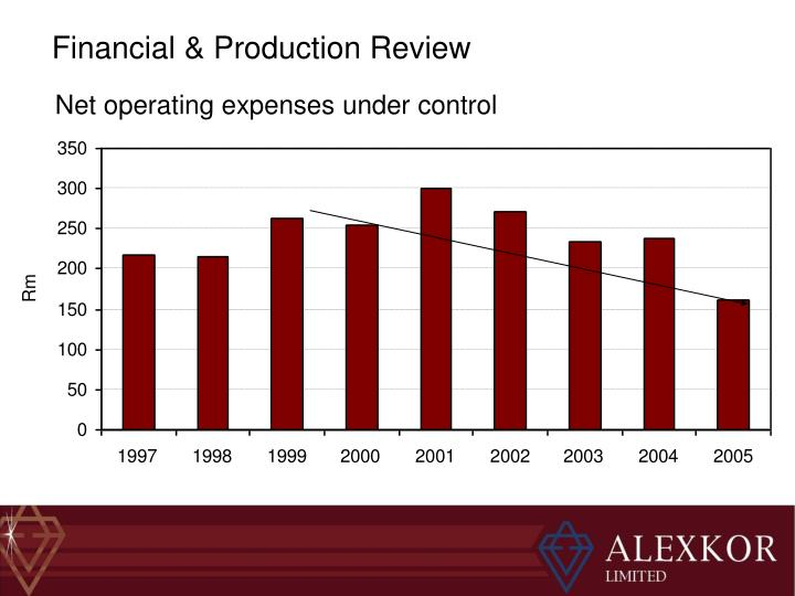 Financial & Production Review
