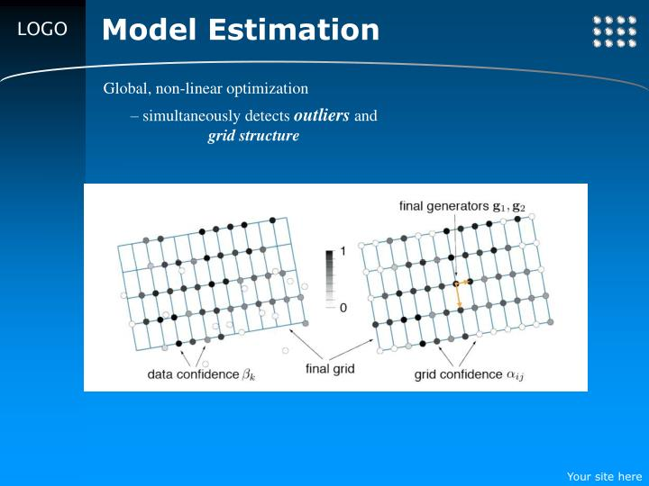 Model Estimation