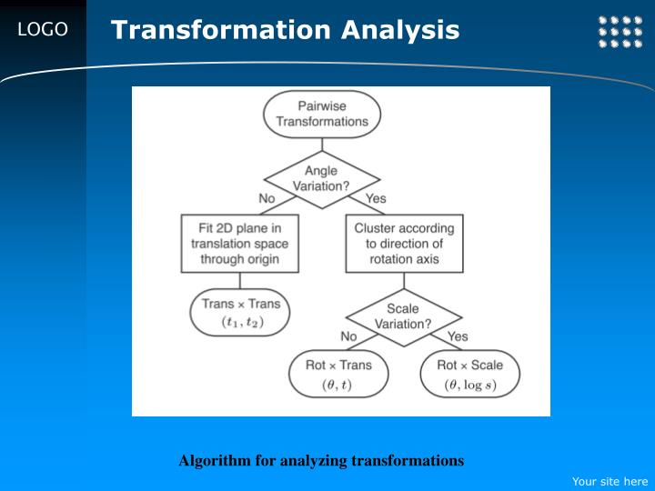 Transformation Analysis