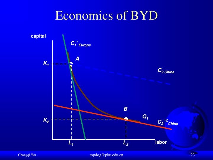 Economics of BYD