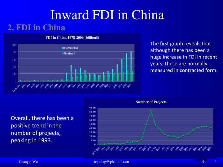 Inward FDI in China