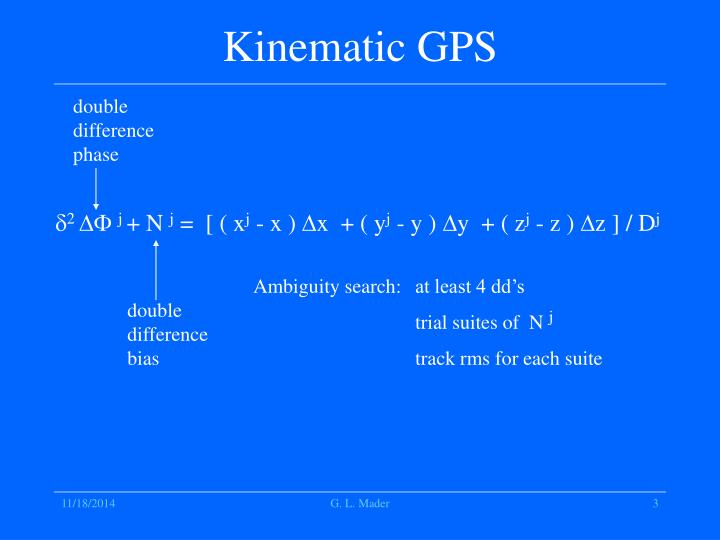 Kinematic GPS