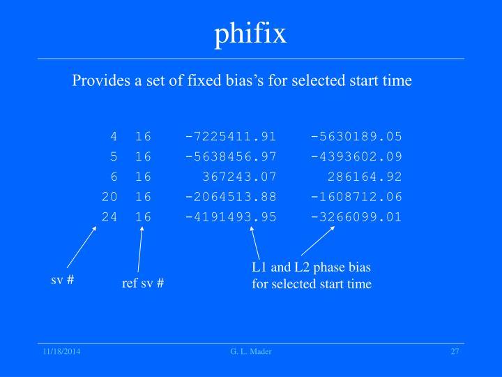 phifix