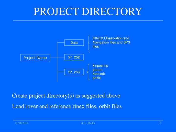PROJECT DIRECTORY