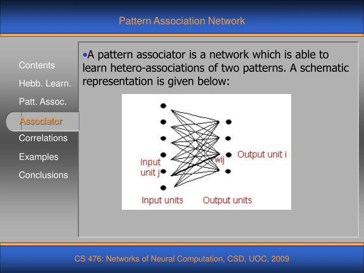 Pattern Association Network