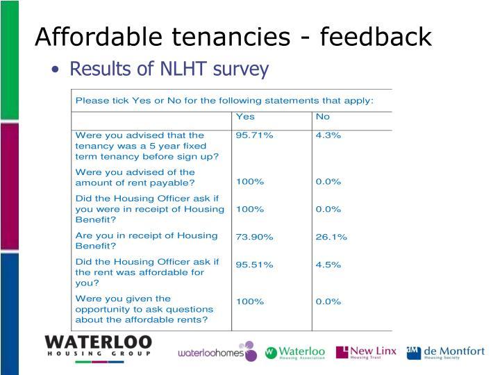 Affordable tenancies - feedback
