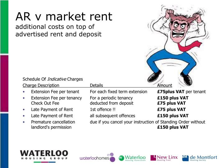 AR v market rent