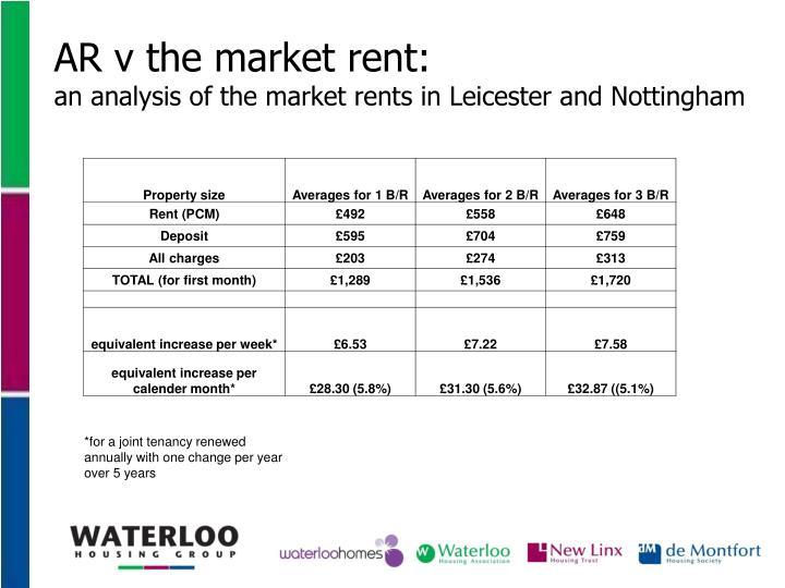 AR v the market rent: