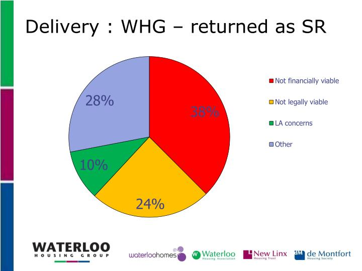 Delivery : WHG – returned as SR