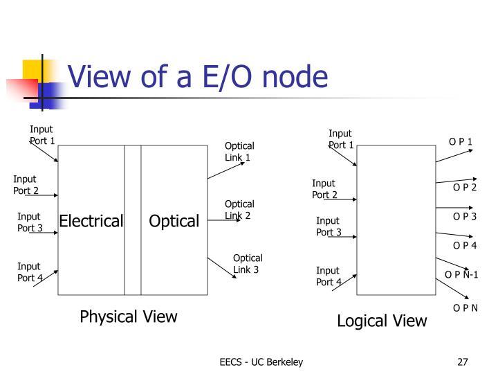 View of a E/O node