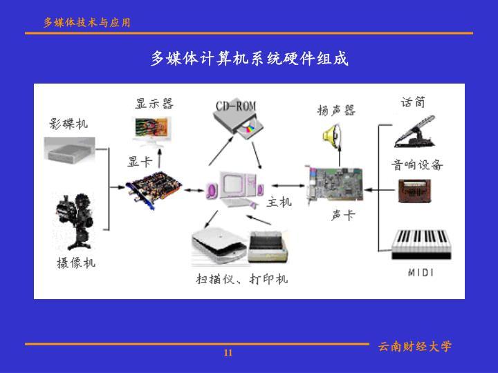 多媒体计算机系统硬件组成