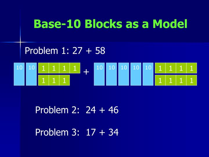 Base-10 Blocks as a Model