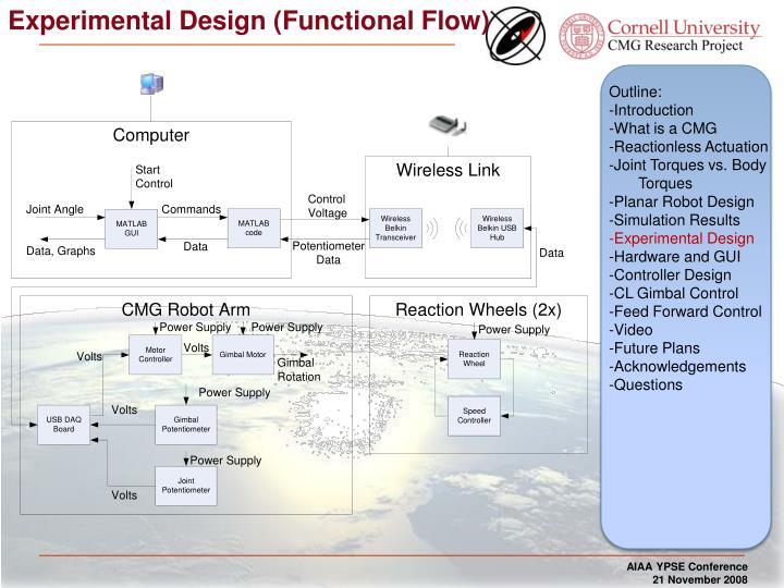 Experimental Design (Functional Flow)