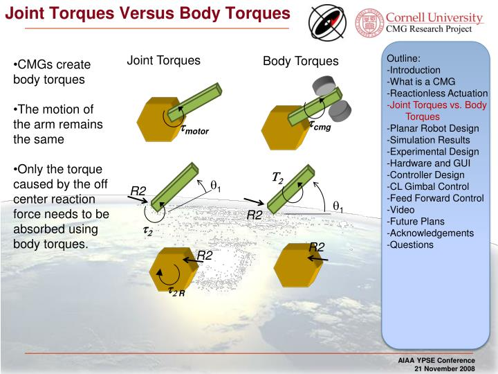 Joint Torques Versus Body Torques