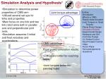 simulation analysis and hypothesis 1