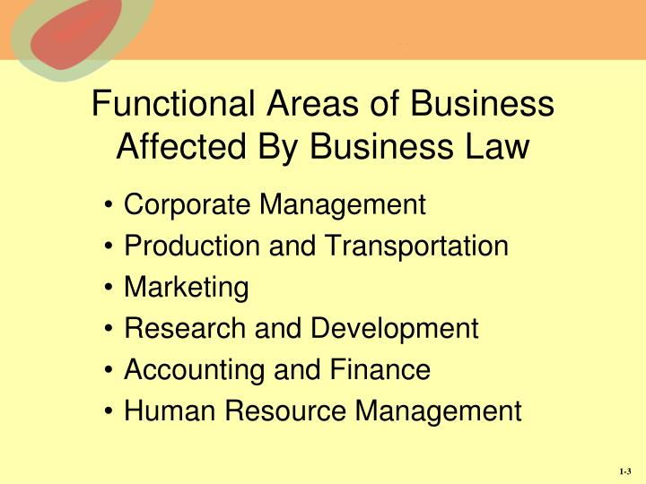 Functional areas of business affected by business law