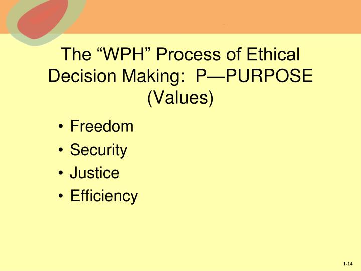 "The ""WPH"" Process of Ethical Decision Making:  P—PURPOSE (Values)"