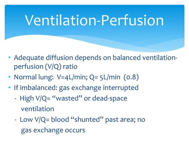 Ventilation-Perfusion