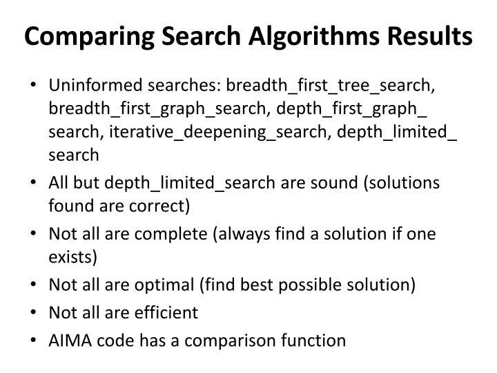 Comparing Search Algorithms Results