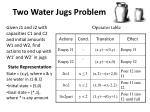 two water jugs problem1