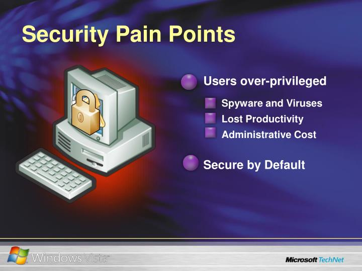 Security Pain Points