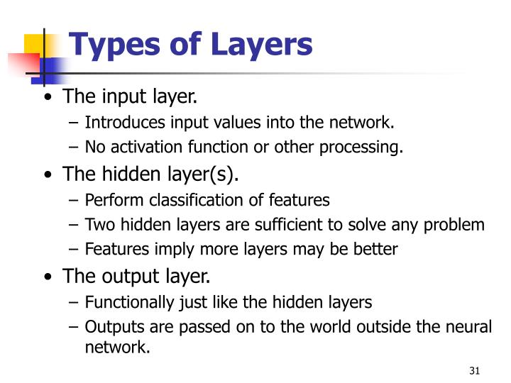 Types of Layers