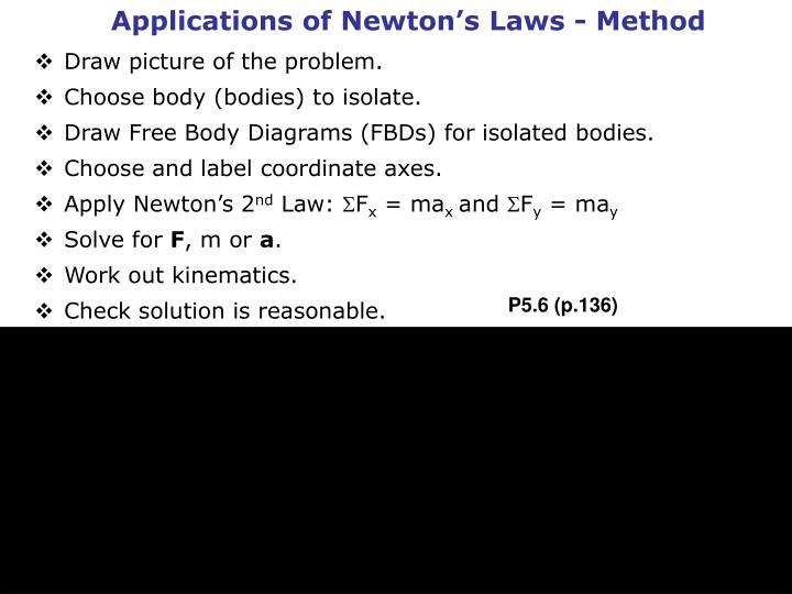 Applications of Newton's Laws - Method