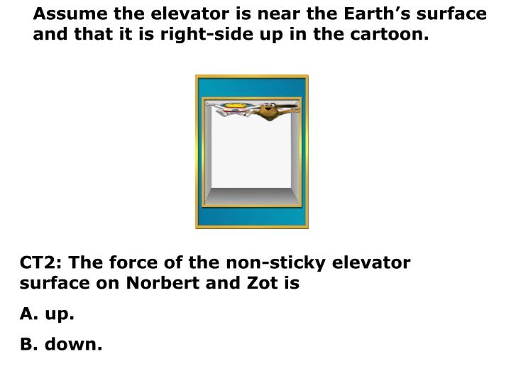Assume the elevator is near the Earth's surface and that it is right-side up in the cartoon.