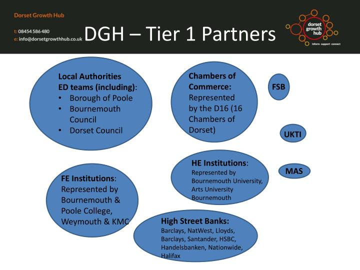 DGH – Tier 1 Partners