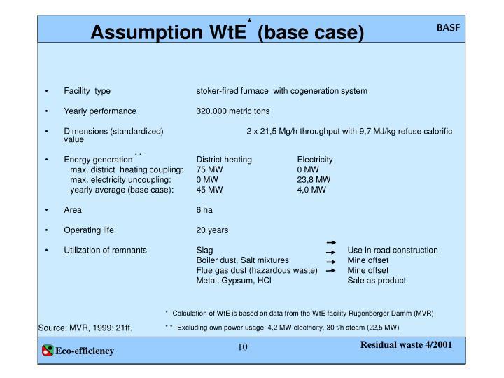 Assumption WtE