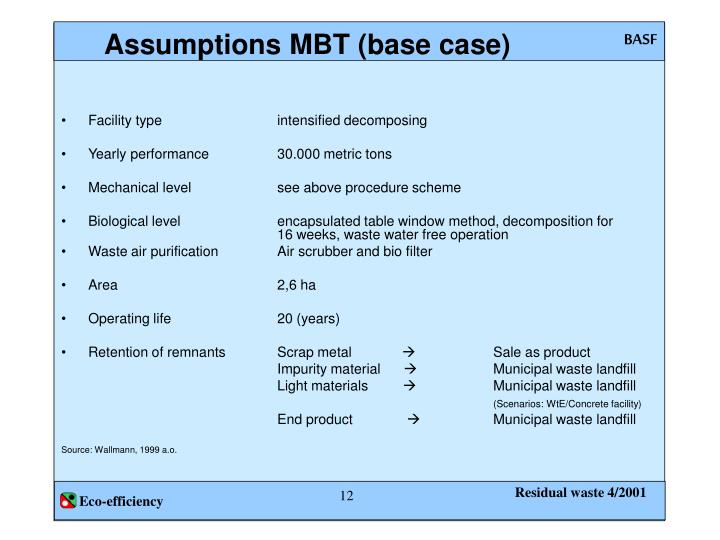 Assumptions MBT (base case)