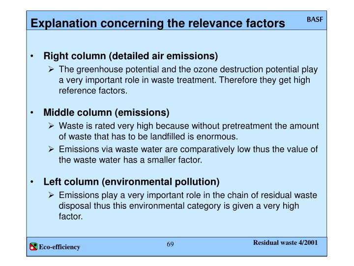 Explanation concerning the relevance factors