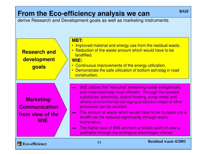 From the Eco-efficiency analysis we can