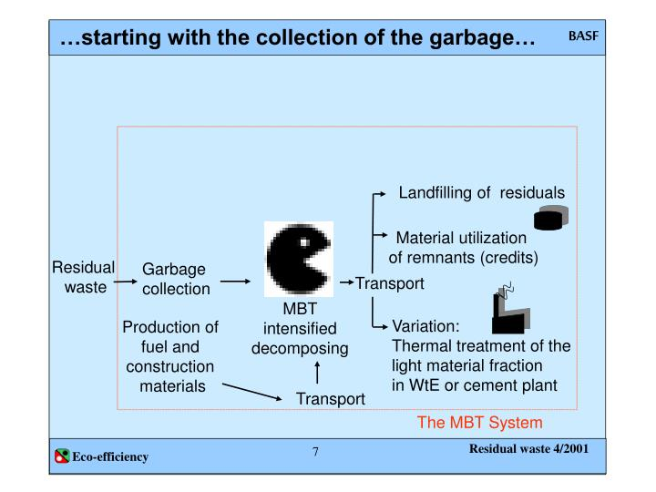 …starting with the collection of the garbage…