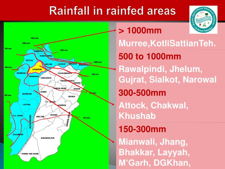 Rainfall in rainfed areas