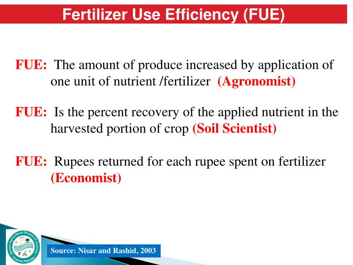 Fertilizer Use Efficiency (FUE)