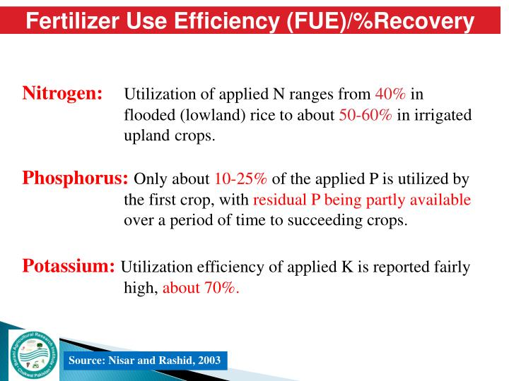 Fertilizer Use Efficiency (FUE)/%Recovery