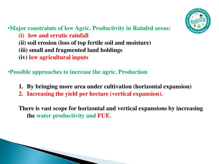 Major constraints of low Agric. Productivity in