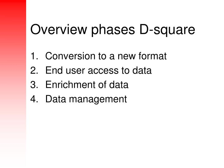 Overview phases D-square