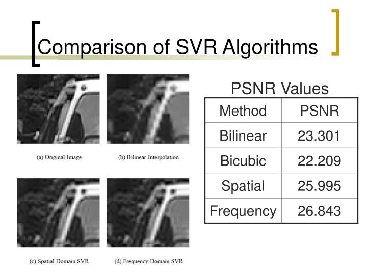 PSNR Values