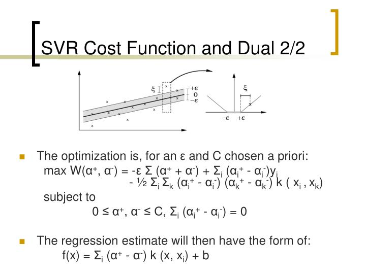 SVR Cost Function and Dual 2/2