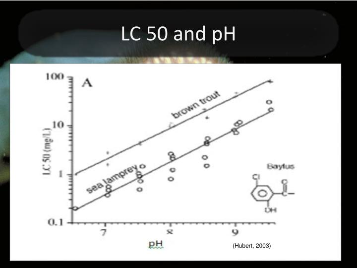 LC 50 and pH