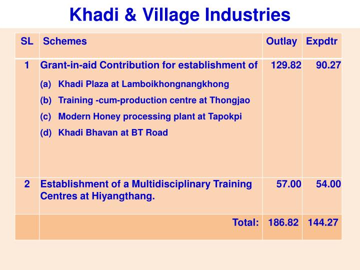 Khadi & Village Industries