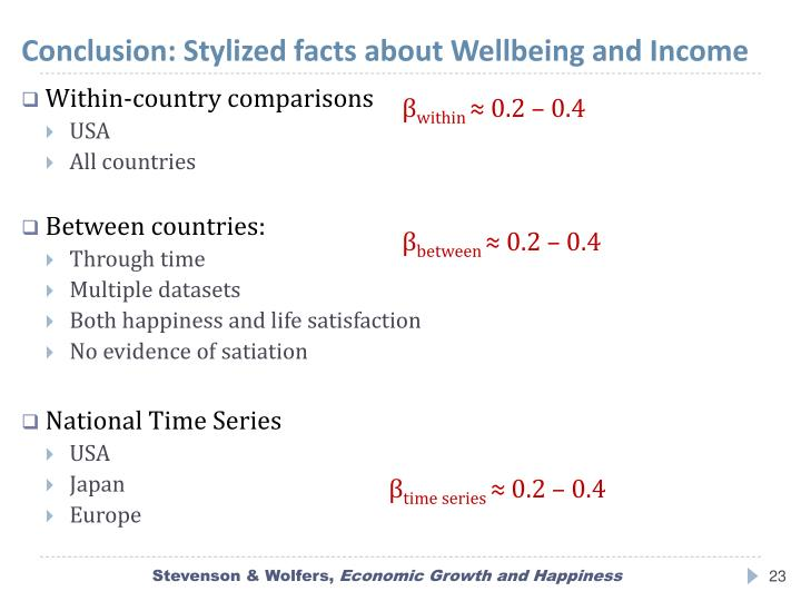 Conclusion: Stylized facts about Wellbeing and Income