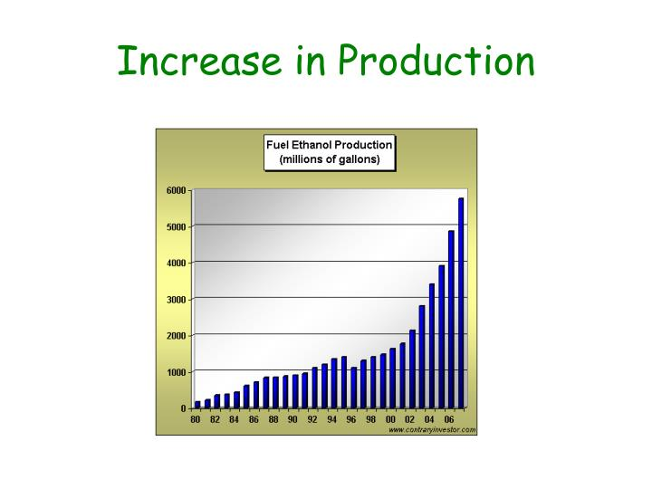 Increase in Production