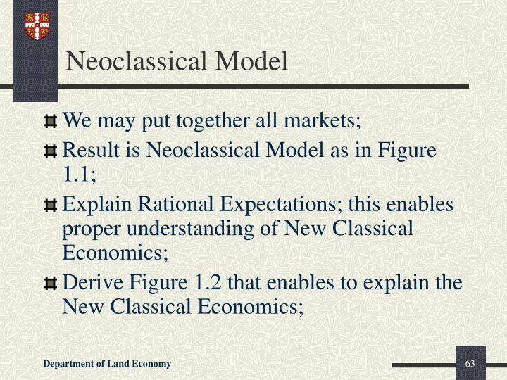 Neoclassical Model