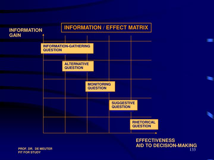 INFORMATION / EFFECT MATRIX
