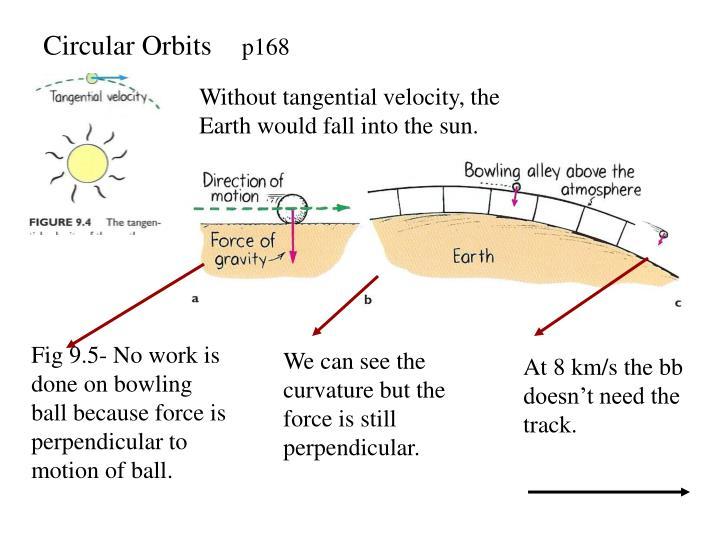 Circular Orbits